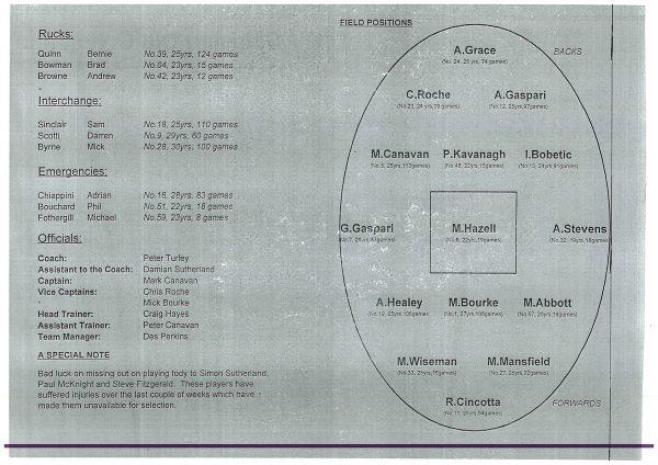 1996 Salesian Grand Final Team